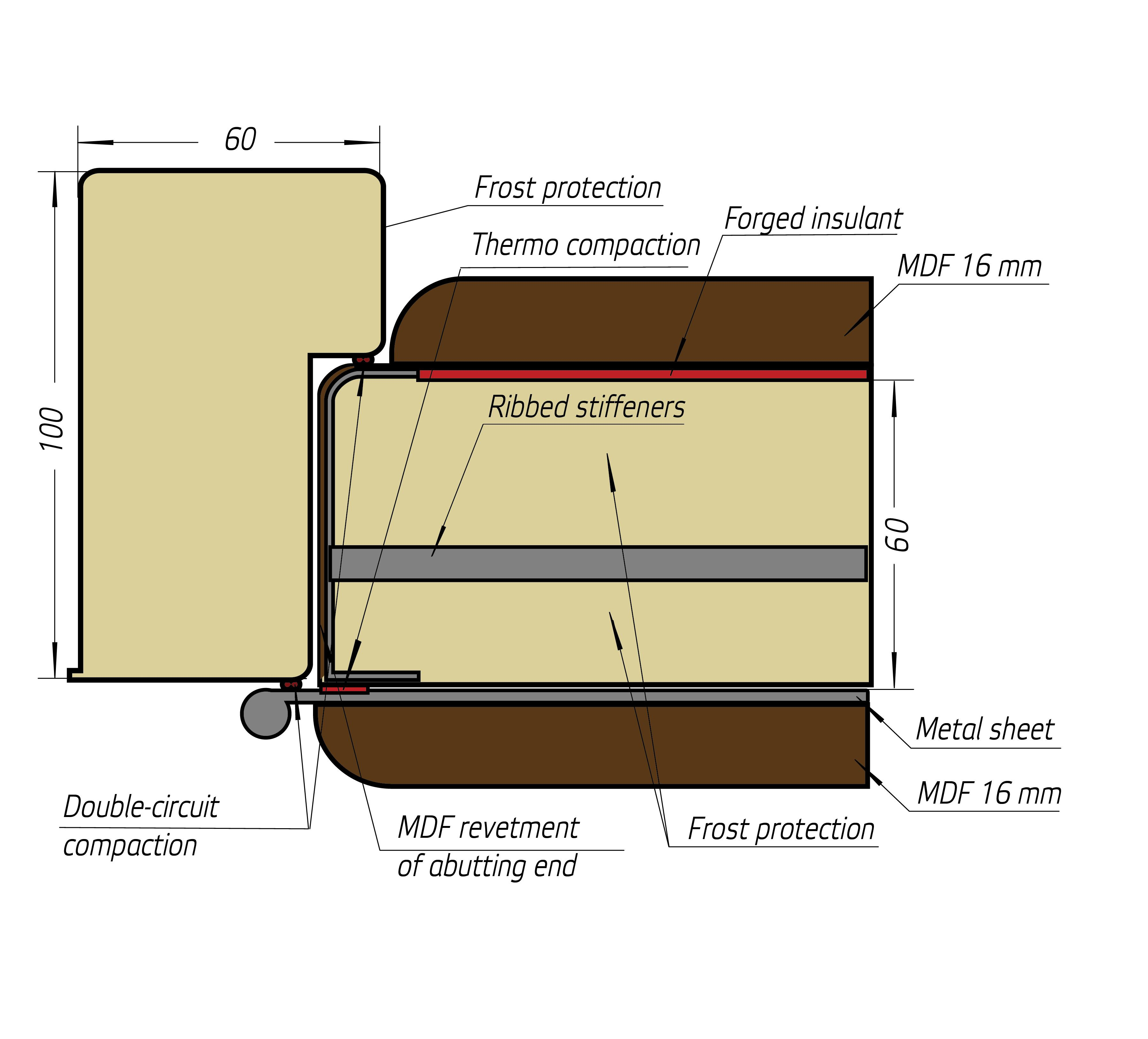 door scheme