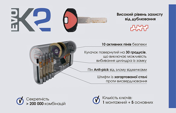 Циліндр Securemme К2 (базово)