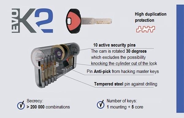 Cylinder Securemme К2 (basic)