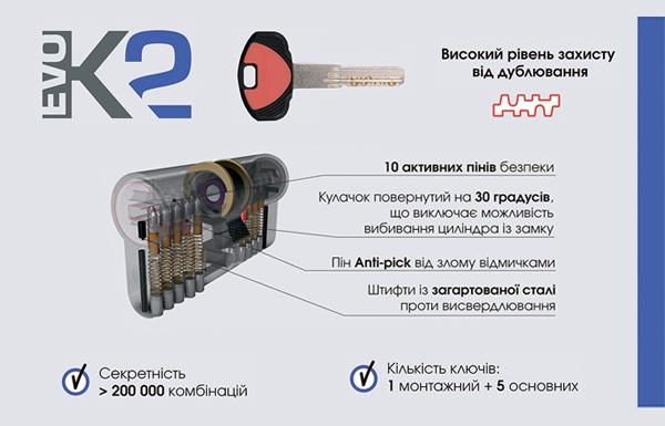Циліндр Securemme К2 (під замовлення)