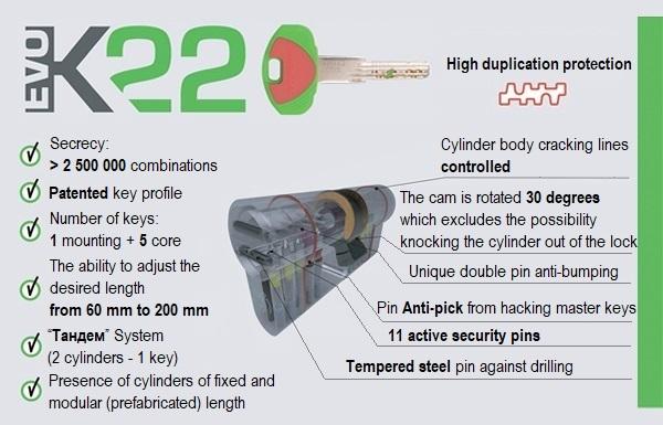 Cylinder Securemme К22 (on order)