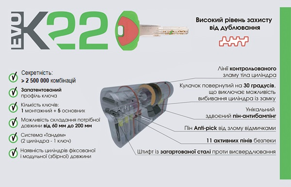 Циліндр Securemme К22 (базово)
