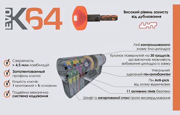 Циліндр Securemme К64 (під замовленння)