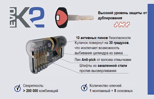 Цилиндр Securemme К2