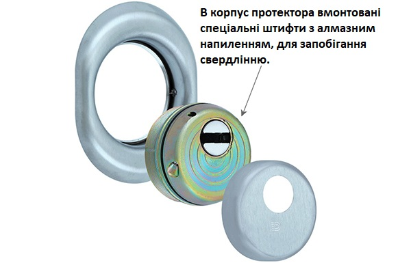 Броненакладка DISEC DIAMOND