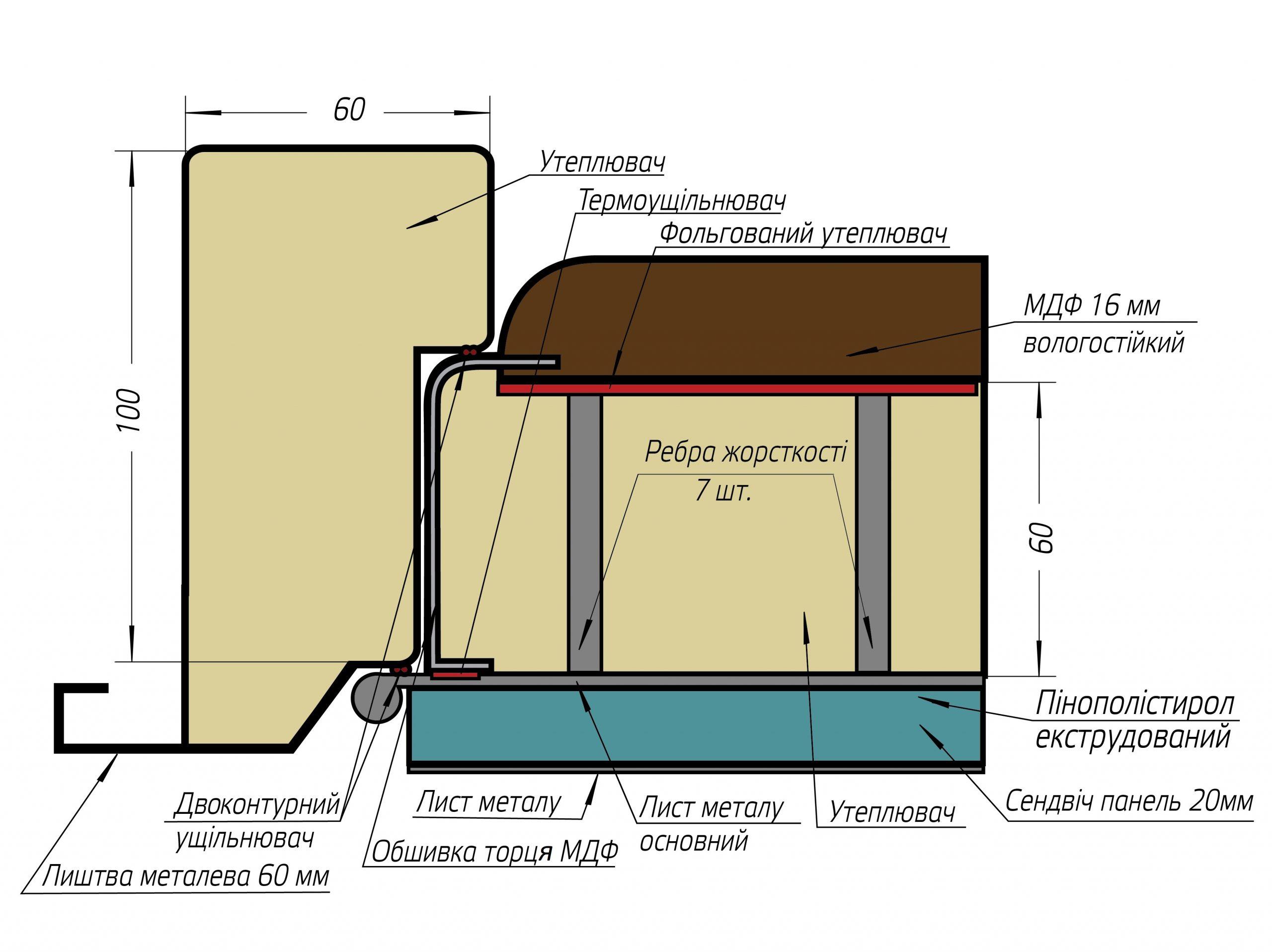 схема дверей серії House