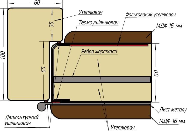 Cхема серії Стандарт